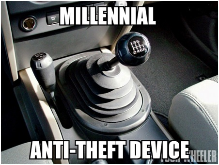 Antitheft Device